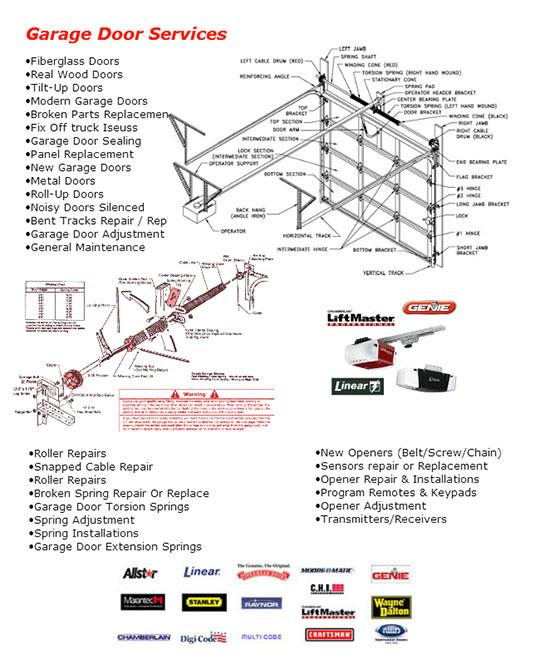 aaa garage door repair azusa ca 19 svc 626 587 2799